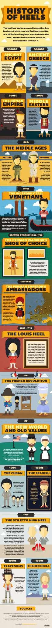 Jones Bootmaker - History of Heels